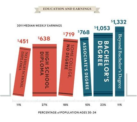 High School Dropout Rates - Child Trends